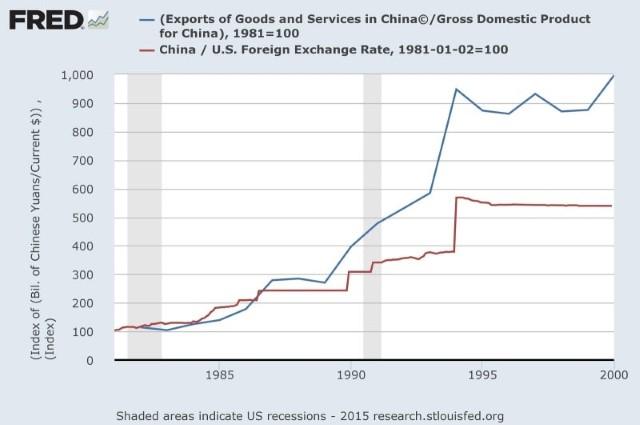us-china-exchange-rate