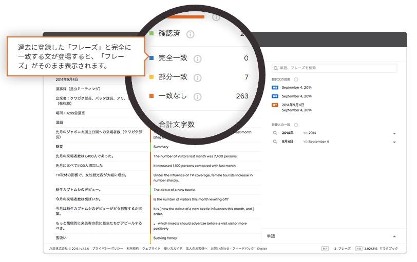 YarakuZen データベース