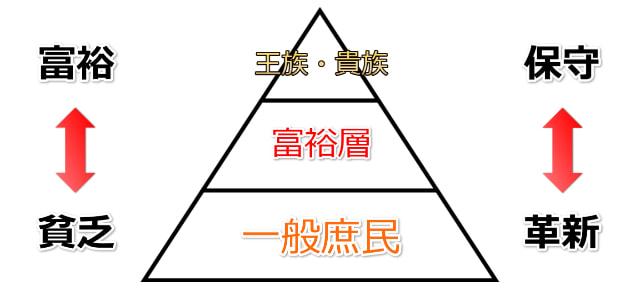 social-hierarchy